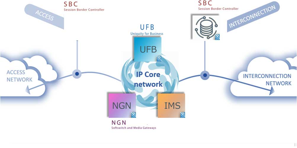 IMS-NGN-IP-CORE-NETWORK